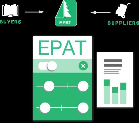 Environmental Paper Assessment Tool